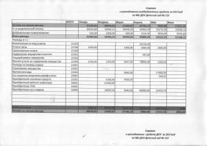 Справка внебюджет 2017