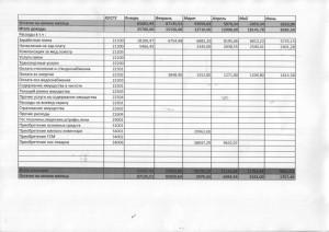 Справка внебюджет 2017 2