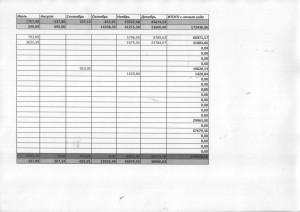Справка внебюджет 2017 3