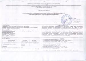 паспорт проекта 153